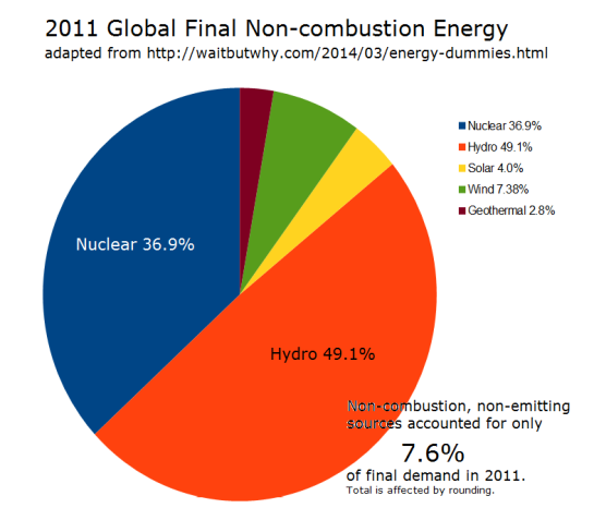 2011noncombustion0