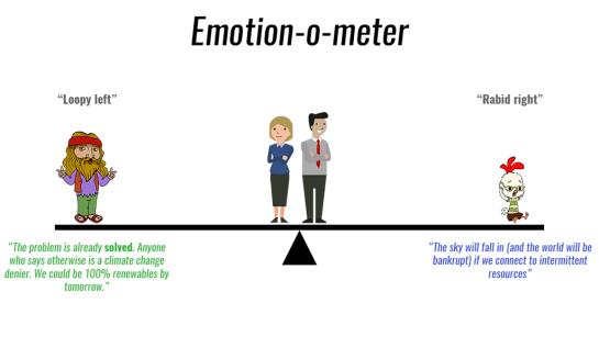 Emotion-o-meter2